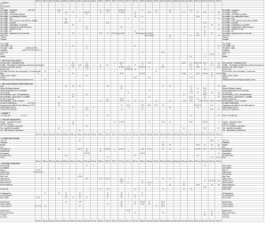 syndikalisten 2005-2010